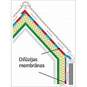 Difūzijas membrānas